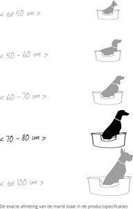 Doggybed-Orthopedische-Hondenmand-Soft-Style-Zwart-50×75-cm-3