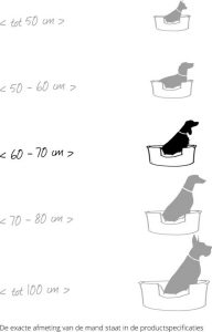Petcomfort-Bontmand-Hondenmand-Zwart-60×60-cm-1
